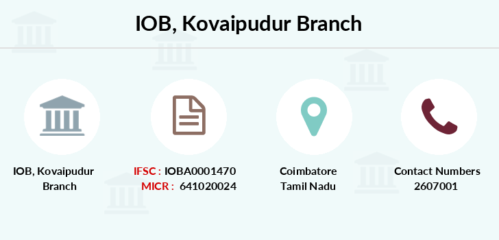 Indian-overseas-bank Kovaipudur branch