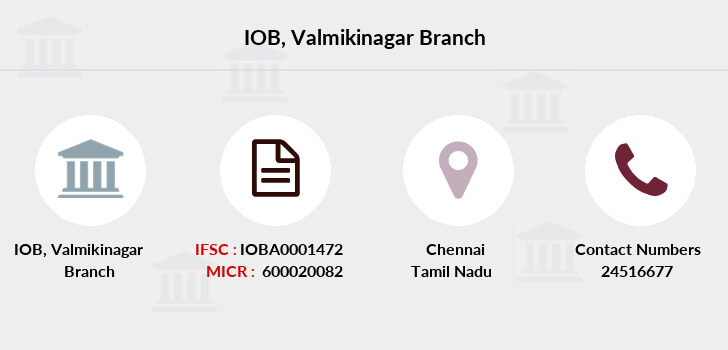 Indian-overseas-bank Valmikinagar branch