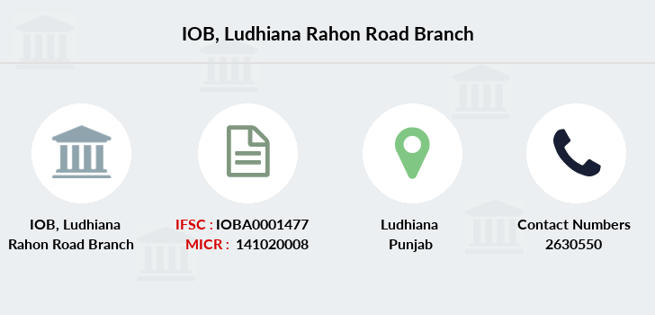 Indian-overseas-bank Ludhiana-rahon-road branch