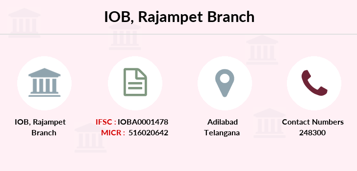 Indian-overseas-bank Rajampet branch