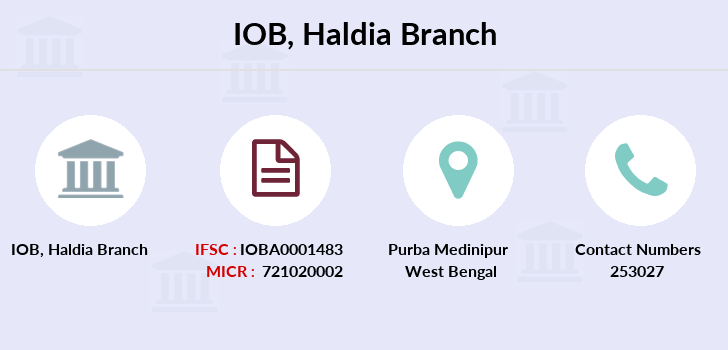 Indian-overseas-bank Haldia branch