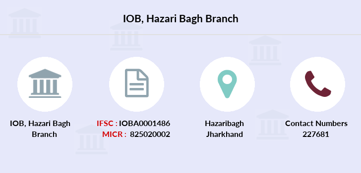 Indian-overseas-bank Hazari-bagh branch