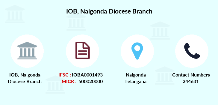 Indian-overseas-bank Nalgonda-diocese branch
