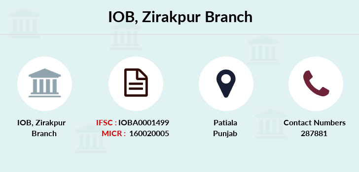Indian-overseas-bank Zirakpur branch