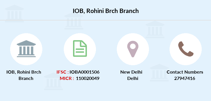 Indian-overseas-bank Rohini-brch branch