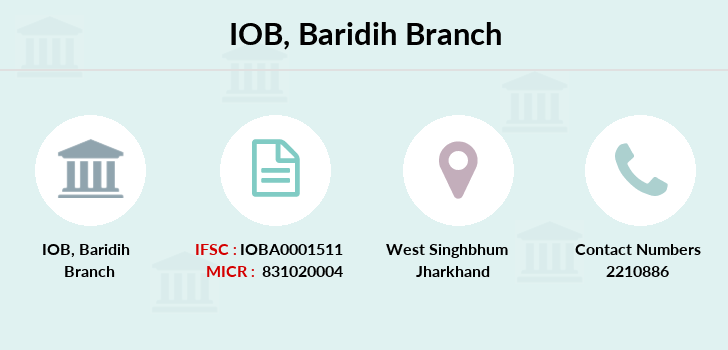 Indian-overseas-bank Baridih branch