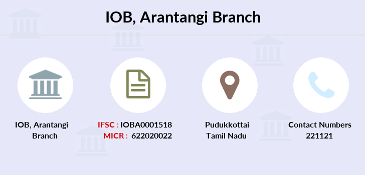 Indian-overseas-bank Arantangi branch
