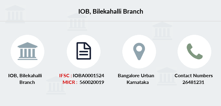 Indian-overseas-bank Bilekahalli branch