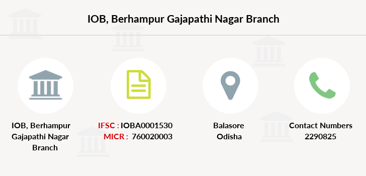 Indian-overseas-bank Berhampur-gajapathi-nagar branch
