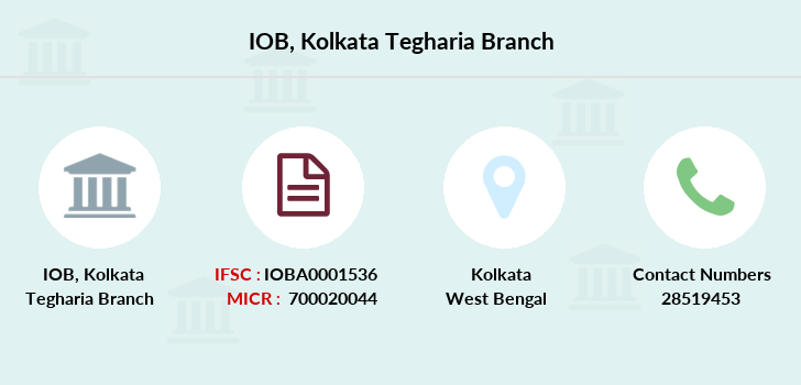 Indian-overseas-bank Kolkata-tegharia branch