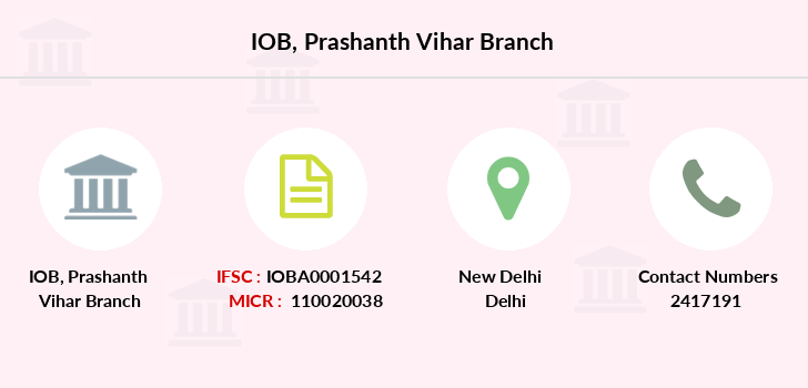 Indian-overseas-bank Prashanth-vihar branch