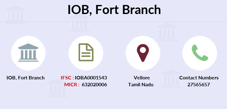 Indian-overseas-bank Fort branch