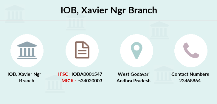Indian-overseas-bank Xavier-ngr branch
