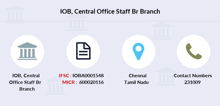 Indian-overseas-bank Central-office-staff-br branch