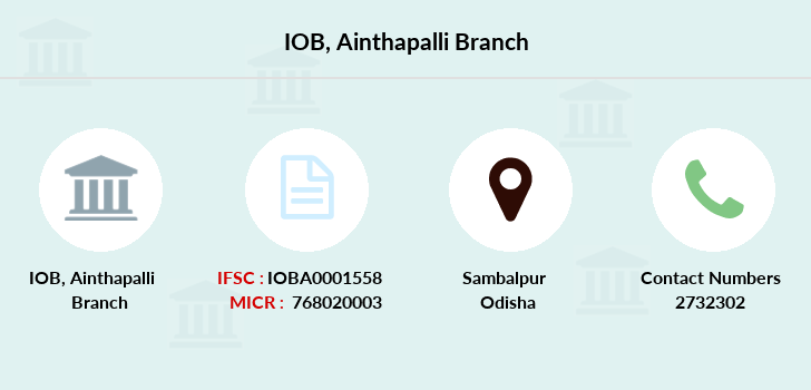 Indian-overseas-bank Ainthapalli branch