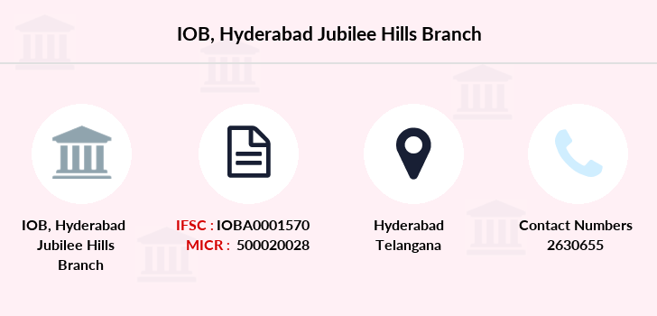 Indian-overseas-bank Hyderabad-jubilee-hills branch