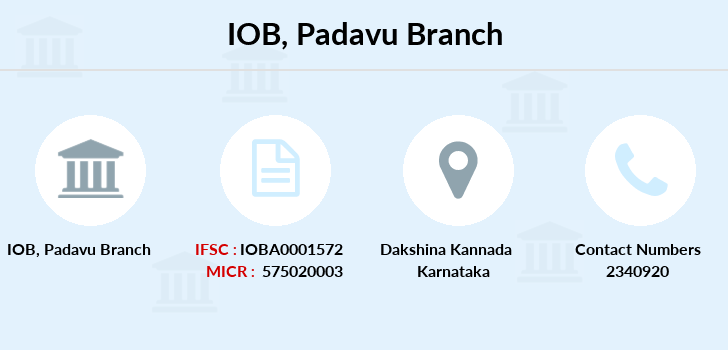 Indian-overseas-bank Padavu branch