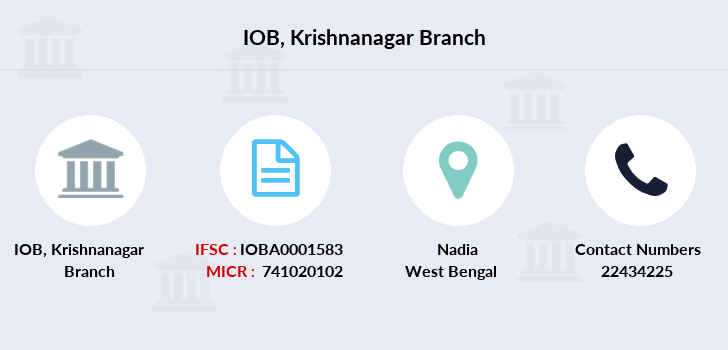 Indian-overseas-bank Krishnanagar branch