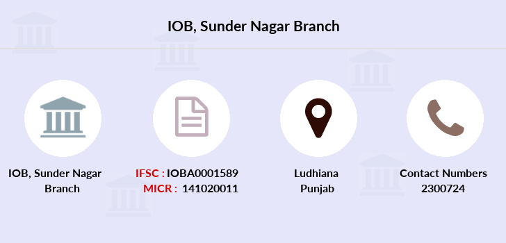 Indian-overseas-bank Sunder-nagar branch