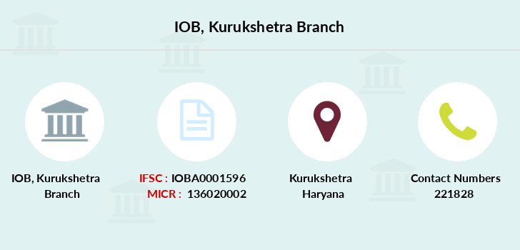 Indian-overseas-bank Kurukshetra branch