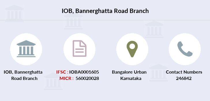 Indian-overseas-bank Bannerghatta-road branch