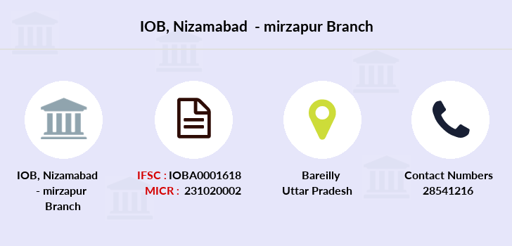 Indian-overseas-bank Nizamabad-mirzapur branch