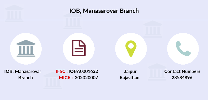 Indian-overseas-bank Manasarovar branch