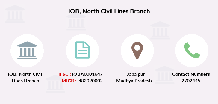 Indian-overseas-bank North-civil-lines branch