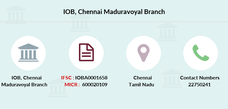 Indian-overseas-bank Chennai-maduravoyal branch