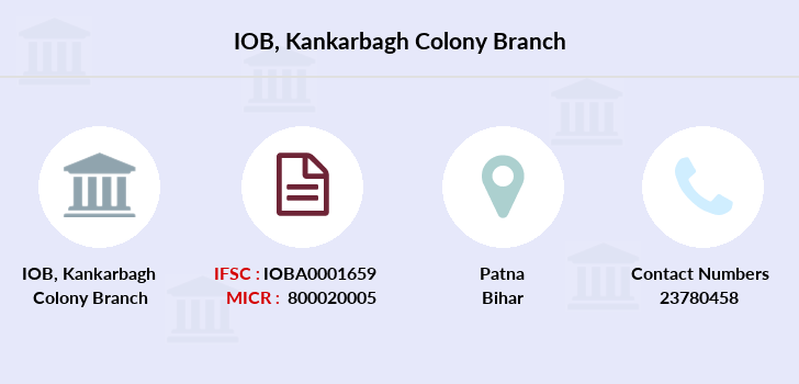 Indian-overseas-bank Kankarbagh-colony branch