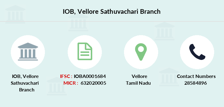 Indian-overseas-bank Vellore-sathuvachari branch