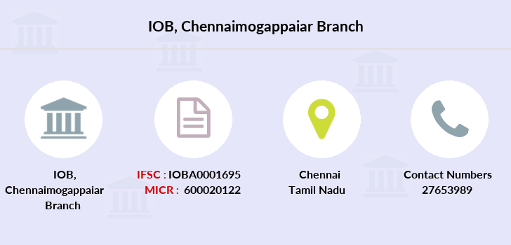 Indian-overseas-bank Chennaimogappaiar branch