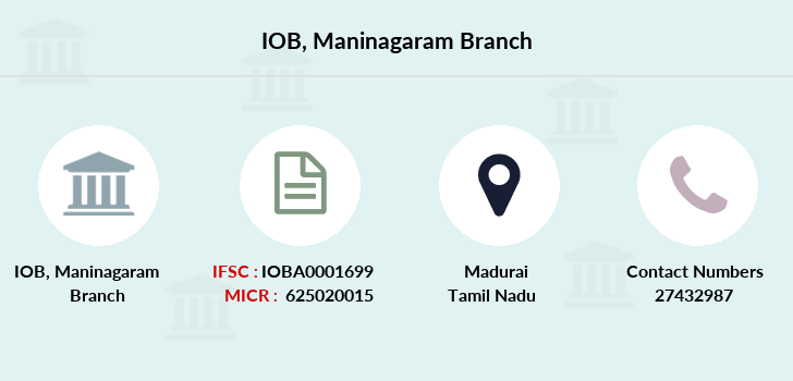 Indian-overseas-bank Maninagaram branch