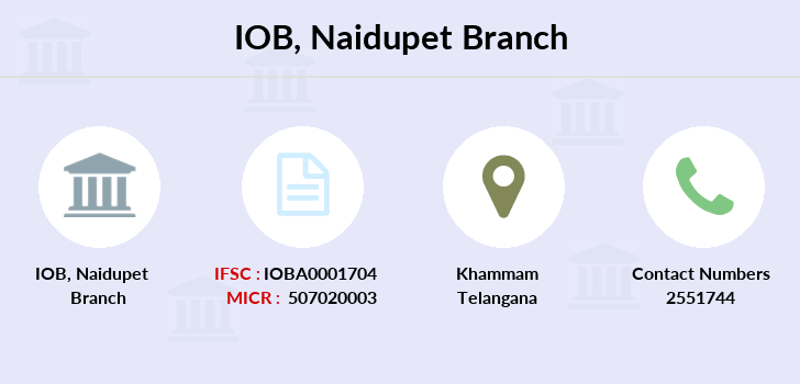 Indian-overseas-bank Naidupet branch