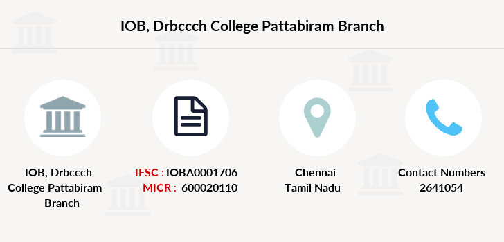 Indian-overseas-bank Drbccch-college-pattabiram branch
