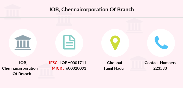 Indian-overseas-bank Chennaicorporation-of branch