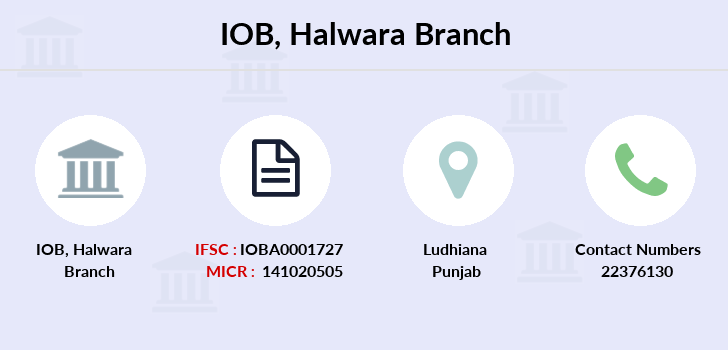 Indian-overseas-bank Halwara branch
