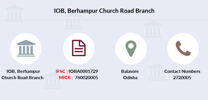 Indian-overseas-bank Berhampur-church-road branch