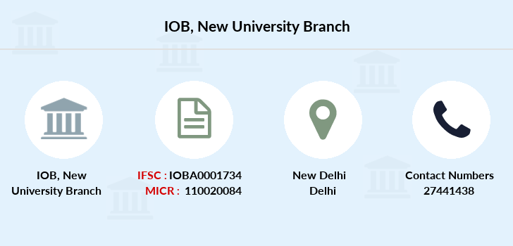 Indian-overseas-bank New-university branch