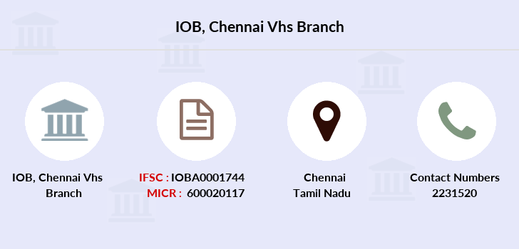 Indian-overseas-bank Chennai-vhs branch