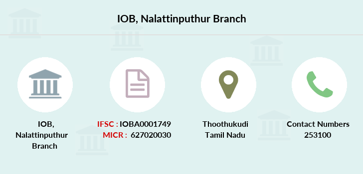 Indian-overseas-bank Nalattinputhur branch