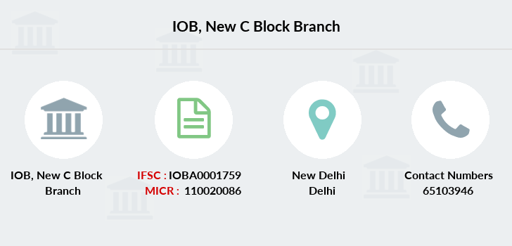 Indian-overseas-bank New-c-block branch