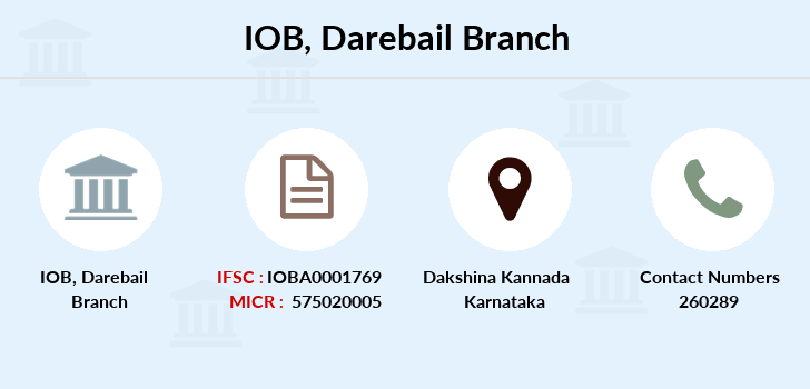 Indian-overseas-bank Darebail branch