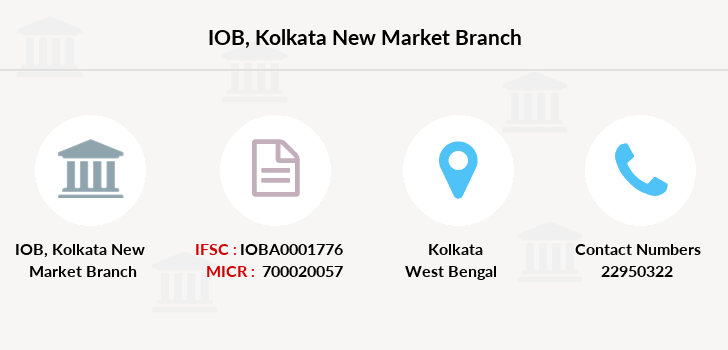 Indian-overseas-bank Kolkata-new-market branch