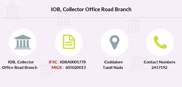 Indian-overseas-bank Collector-office-road branch