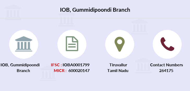 Indian-overseas-bank Gummidipoondi branch
