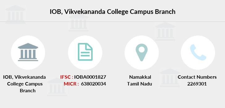 Indian-overseas-bank Vikvekananda-college-campus branch