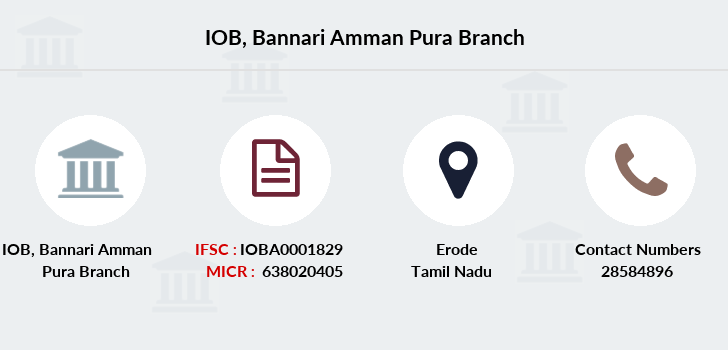 Indian-overseas-bank Bannari-amman-pura branch