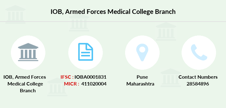 Indian-overseas-bank Armed-forces-medical-college branch