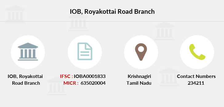 Indian-overseas-bank Royakottai-road branch